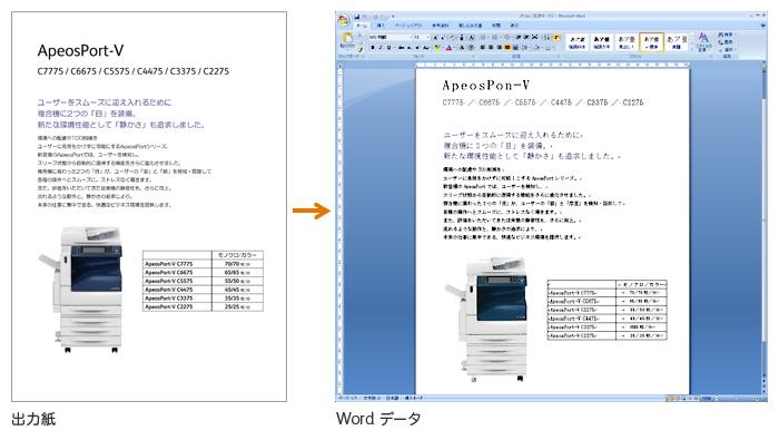 DocuCentre,V C6676 PFS,PCのOCR機能